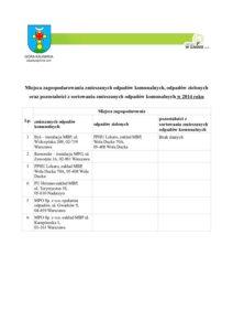 Miejsca zagospodarowania zmieszanych odpadów komunalnych 2014