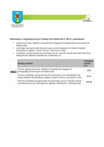 Informacja o osiągniętych poziomach odzysku w 2014 roku