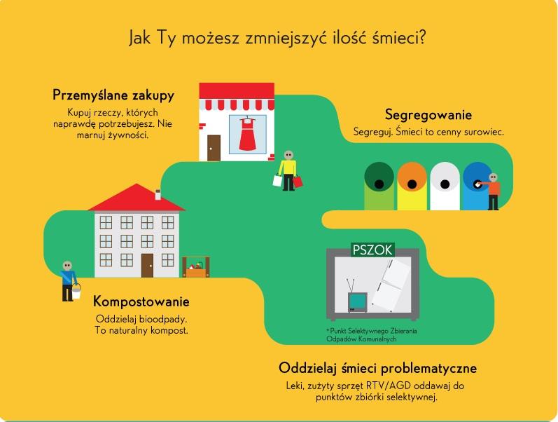 _103749_infografika_cenne_surowce_na_smietniku_internet2