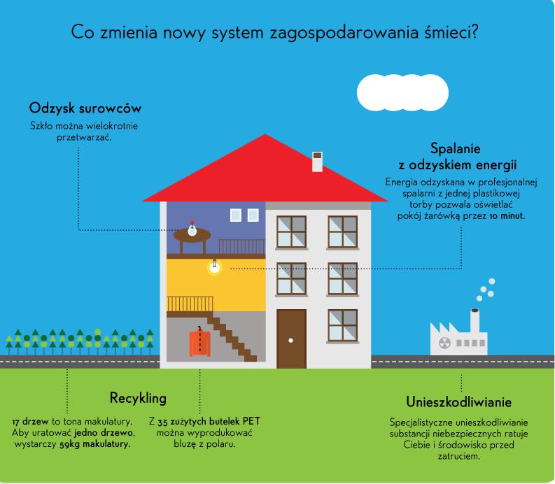_103812_infografika_cenne_surowce_na_smietniku_internet3