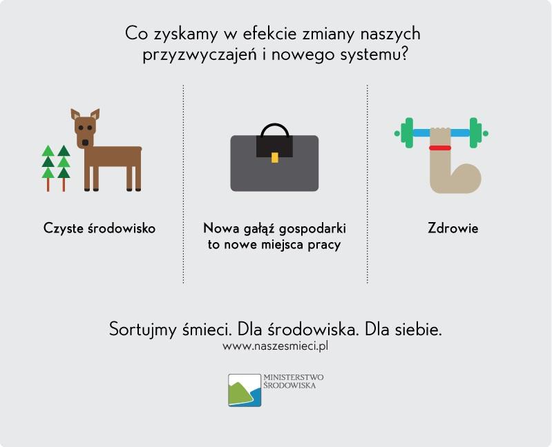 _103829_infografika_cenne_surowce_na_smietniku_internet4