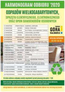 Zbiórka Odpadów Wielkogabarytowych Wrzesień- Październik 2020