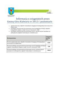 Informacja o osiągniętych poziomach odzysku w 2012 roku